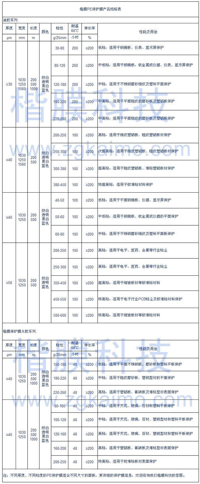 PE保护膜规格表